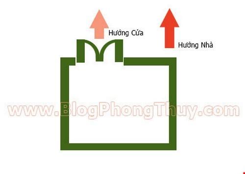 Cách xác định hướng nhà, hướng cửa theo phong thủy