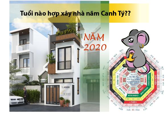 Xem tuổi làm nhà năm 2020